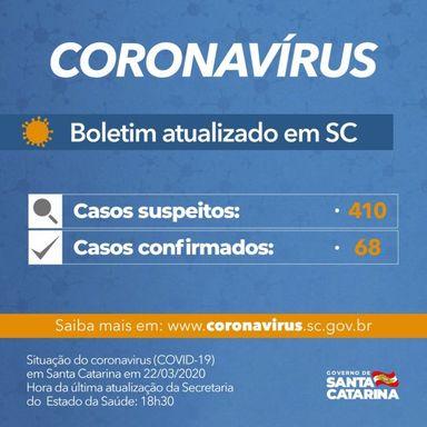 Coronavírus em SC: Governo do Estado confirma 68 casos de Covid-19