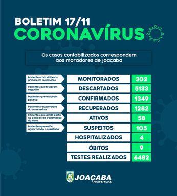 Joaçaba registra 23 novos casos de Covid-19 nas últimas horas