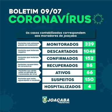 Novos dez casos de coronavírus são registrados em Joaçaba