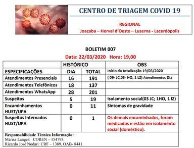 Sobe para 4 o número de casos negativos para Coronavírus