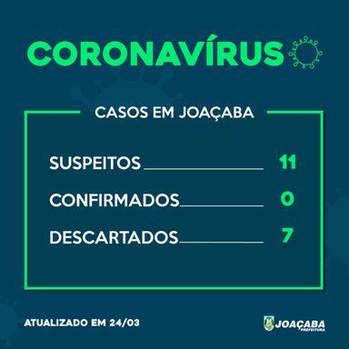Sete casos suspeitos de coronavírus em Joaçaba são descartados